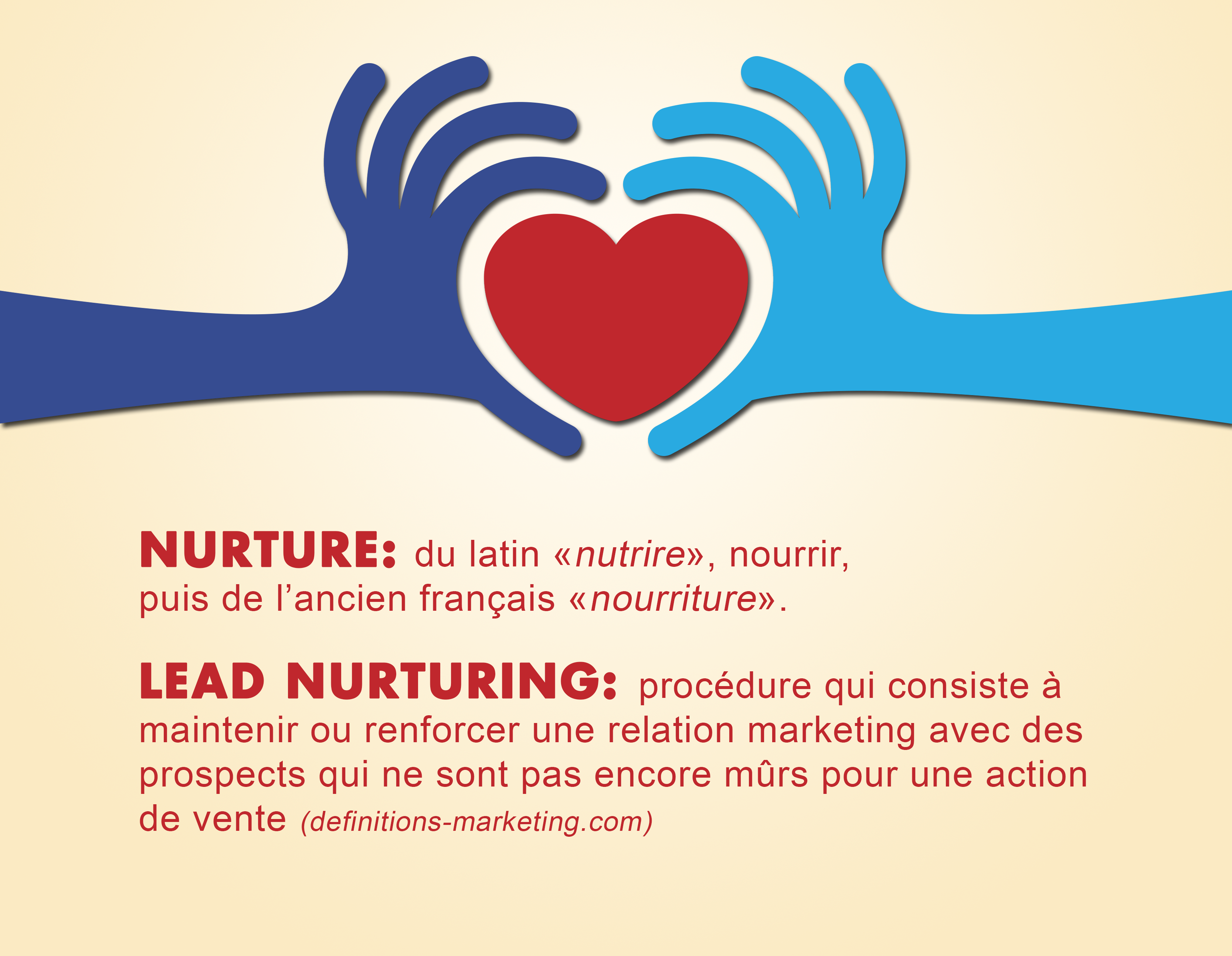 lead nurturing kreatys lamoureux